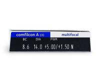Biofinity Multifocal (3лещи) - Преглед на параметри