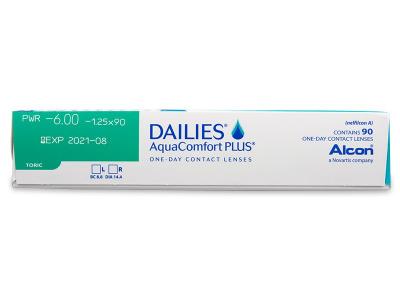 Dailies AquaComfort Plus Toric (90лещи) - Преглед на параметри